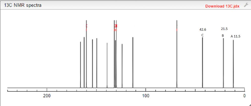 Predict 13c  NMR spectra GRAPH