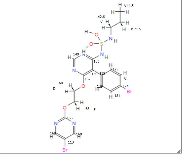 Predict 13c  NMR spectra VAL