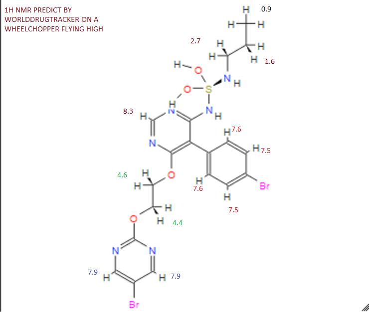 Predict 1H proton NMR spectra VAL