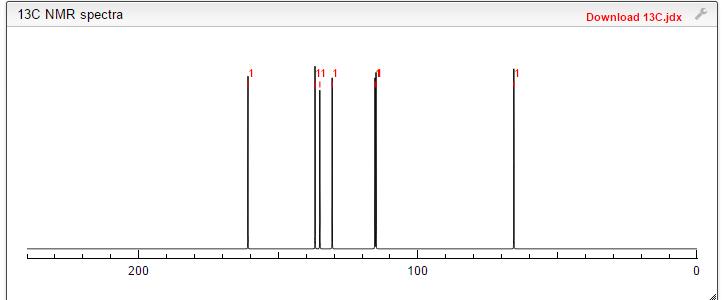 Predict 13C carbon NMR spectra (8)