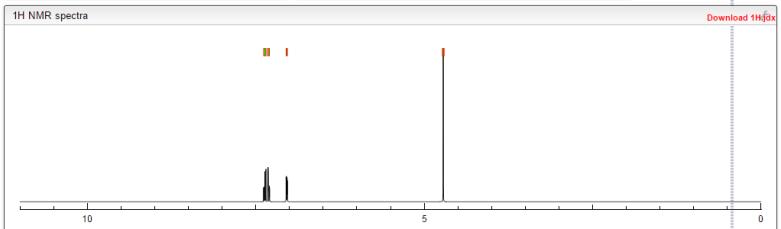 Predict 1H proton NMR spectra (11)