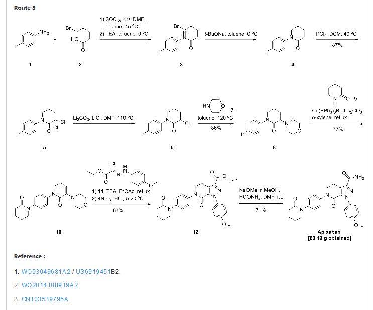 Eliquis, Apixaban for the Treatment of Deep Vein Thrombosis