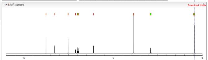 LEN BASE NMR GRAPH 1H