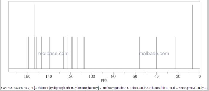 NMR 13C GRAPH