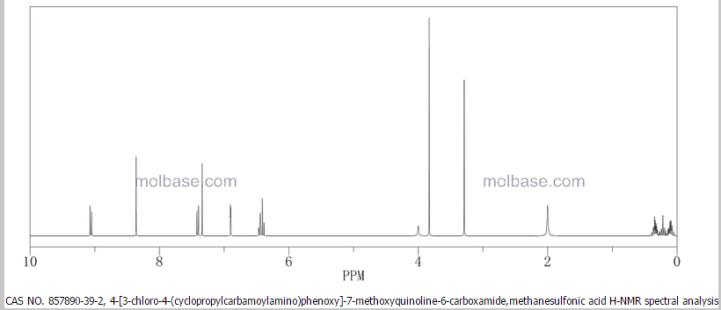 NMR 1H GRAPH