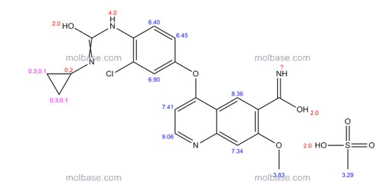NMR 1H VAL