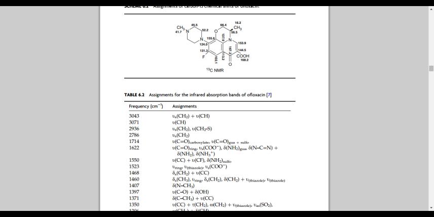 Ofloxacin NMR 13