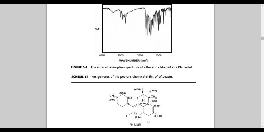 Ofloxacin NMR
