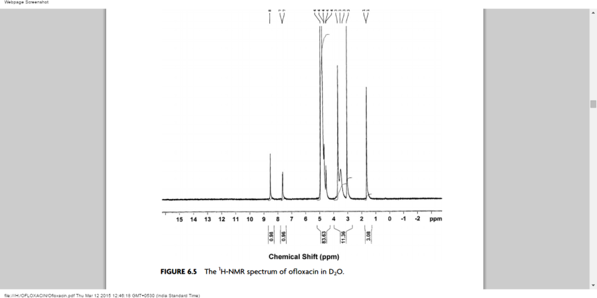 Ofloxacin.pdf 1H NMR