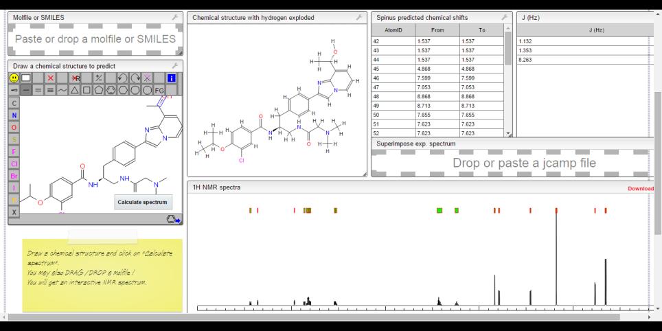 Predict 1H proton NMR spectra