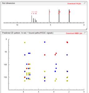 HMBC, HSQC NMR prediction (1)