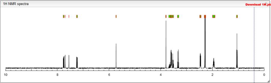 TAZ 1H NMR