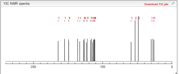 13C carbon NMR spectra