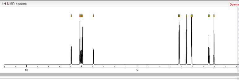 VILA 1H NMR PREDICT