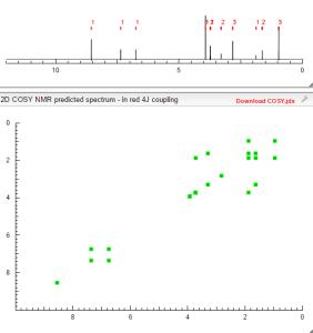 COSY NMR prediction