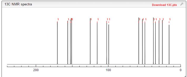 TOFA  13C NMR spectra
