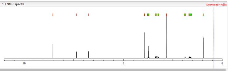 TOFA  1H proton NMR spectra