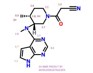 tofacitinib 1h values