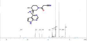 tofacitinib ABMOLE NMR BASE