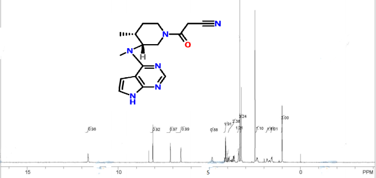 tofacitinib ABMOLE NMR BASE