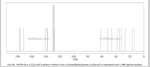 13C NMR GRAPH