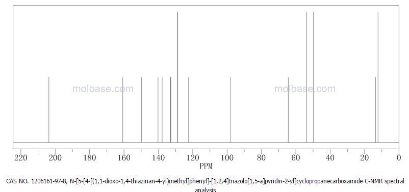 13C NMR MOLBASE GRAPH