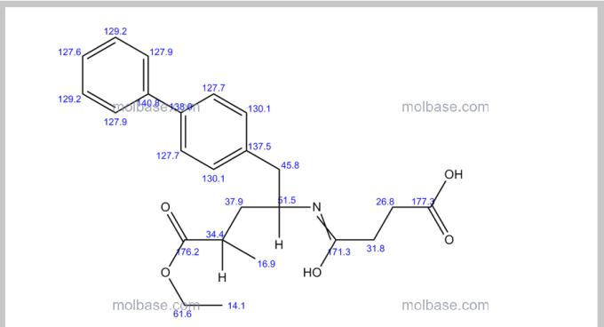 13C NMR VAL