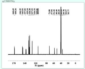 13C NMR