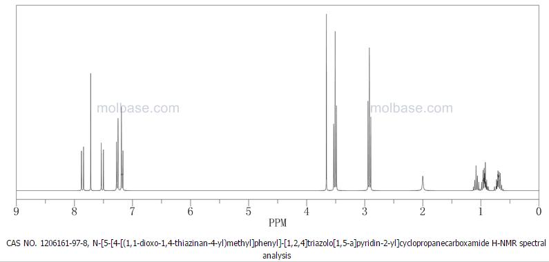 1H NMR MOLBASE GRAPH