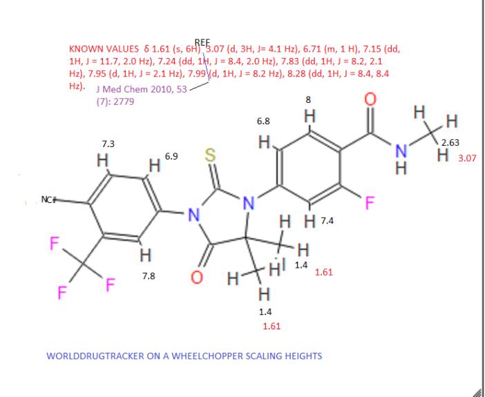 1H NMR VALUES NMRDB