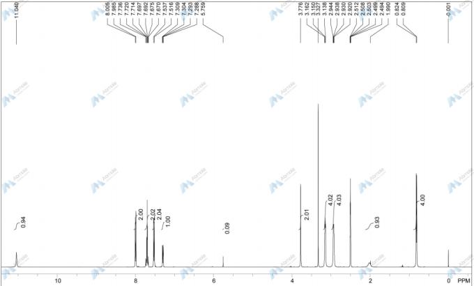 NMR ABMOLE