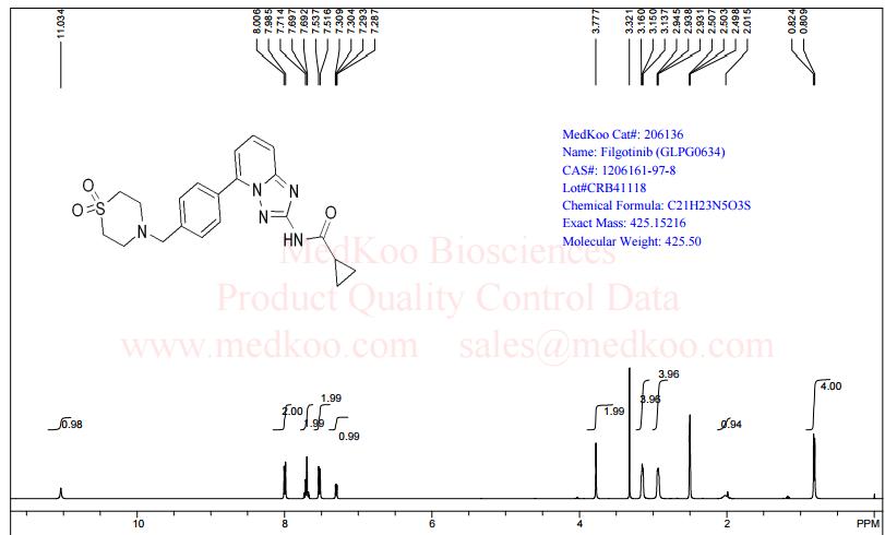 NMR MEDKOO