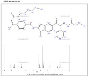 Dabigatran etexilate 211915-06-9 H-NMR