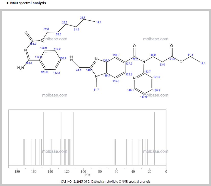 Dabigatran etexilate 211915-06-9C-NMR S