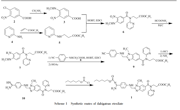 Synthesis of Dabigatran Etexilate.pdf