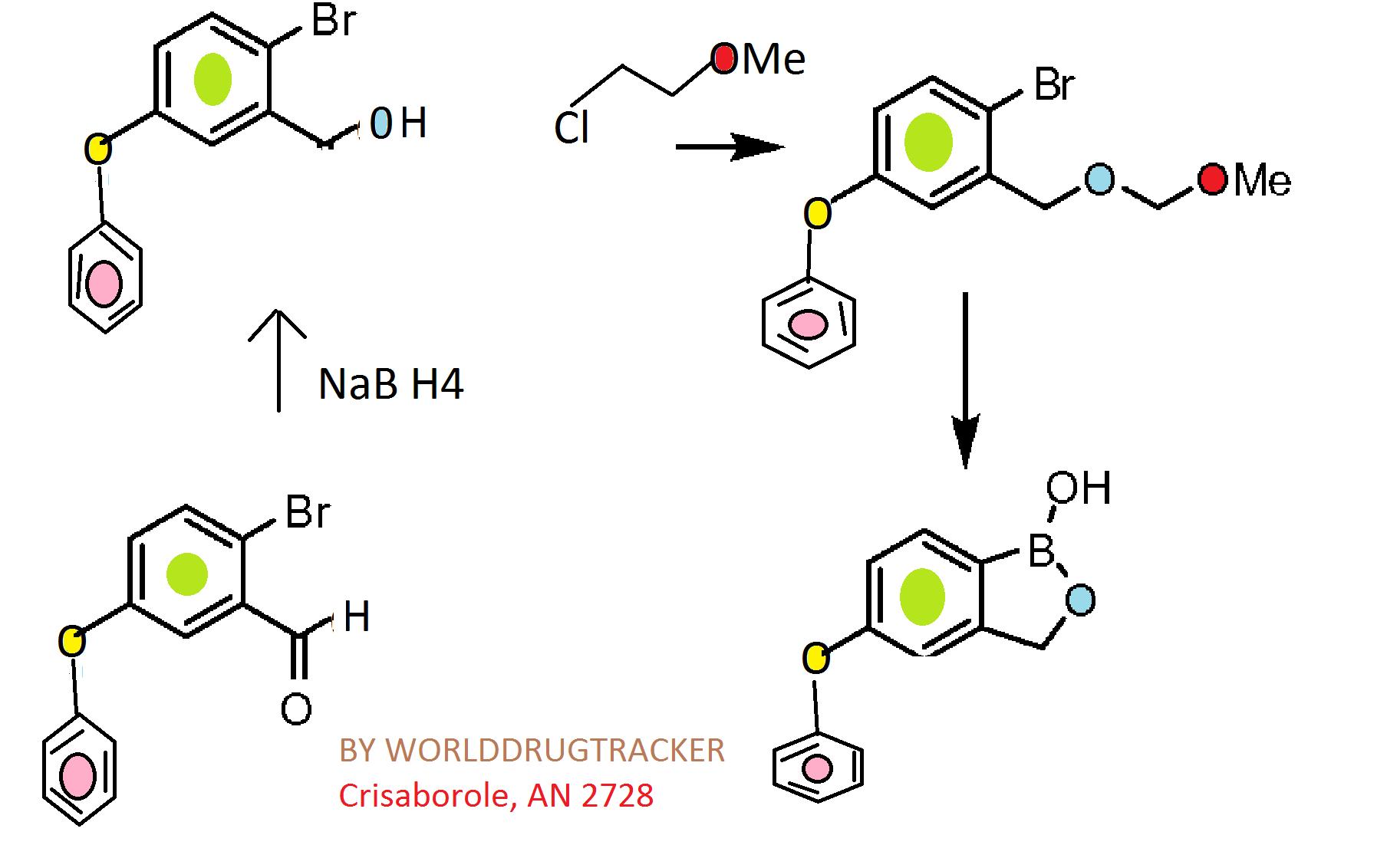 Crisaborole fdating