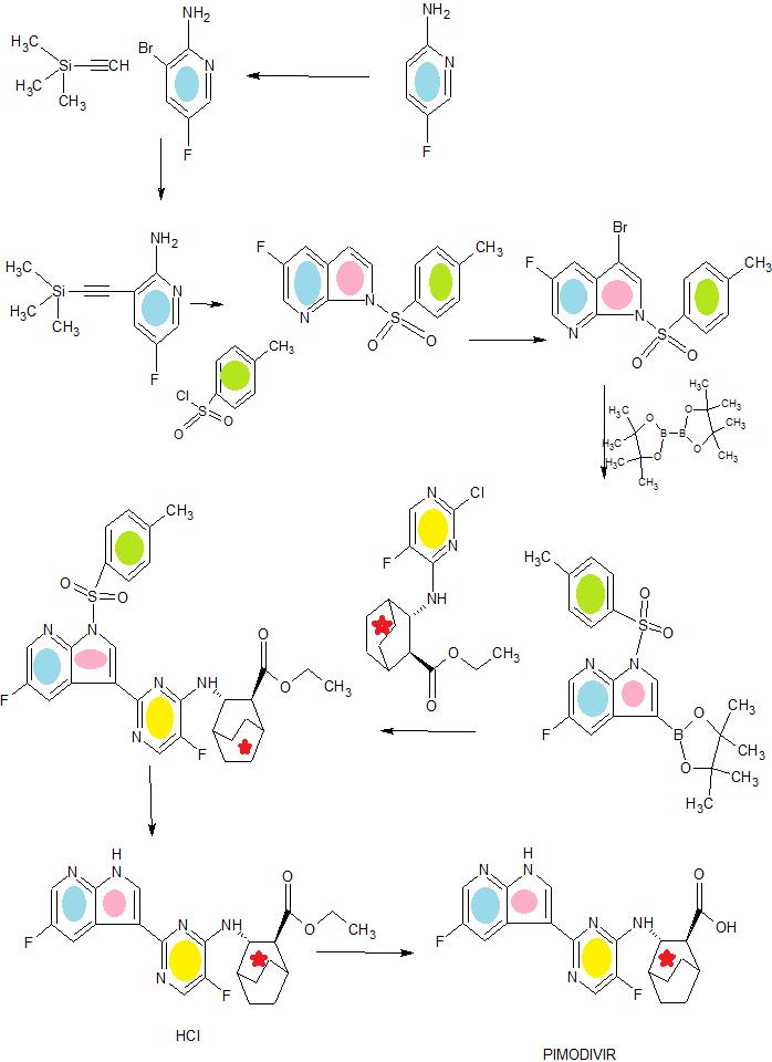 JNJ-872 | New Drug Approvals
